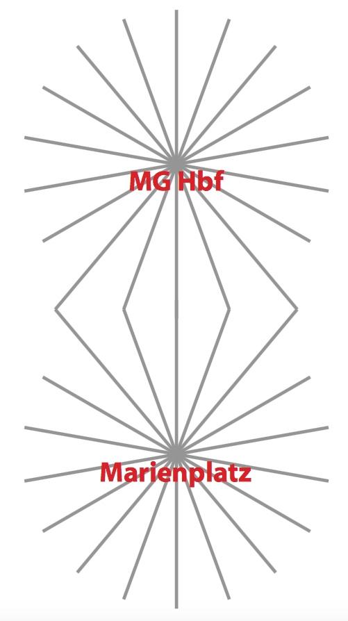 Busnetz MG - Ist