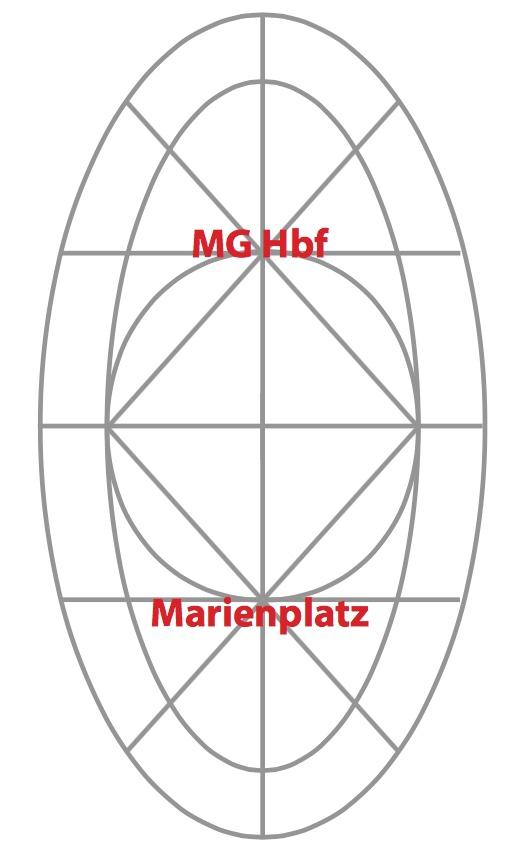 Busnetz MG - Soll